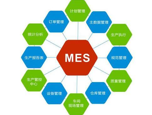 怎么样迅速全方位的了解一个MES软件公司