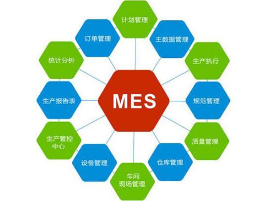 该如何从那么多MES软件公司里找出合适自己的