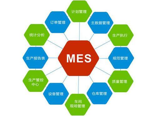 该怎样选择适合的MES软件公司